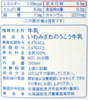 牛乳の成分表記_008